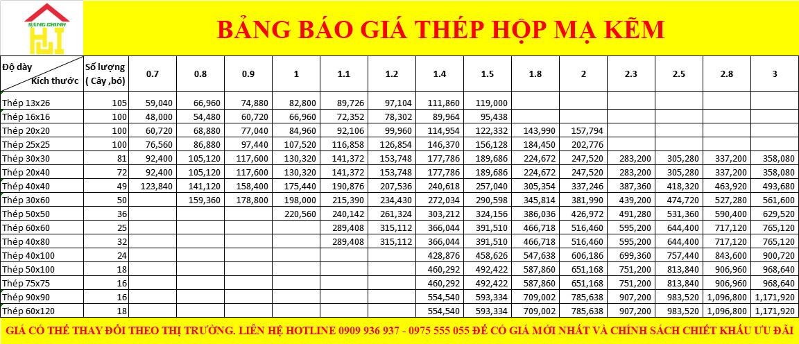bang-bao-gia-thep-hop-ma-kem